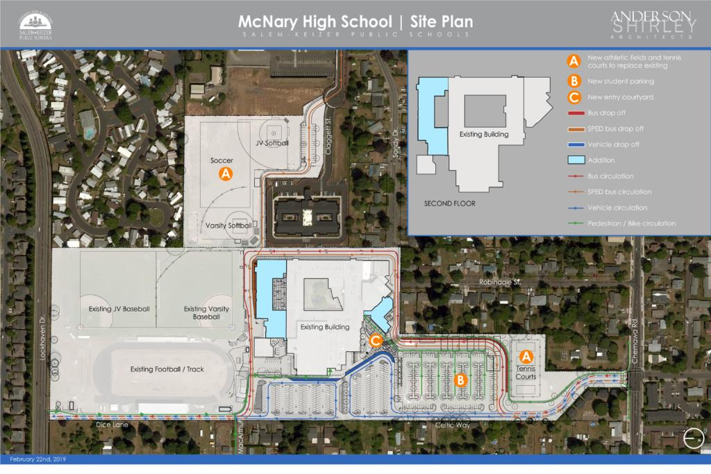 McNary High School site plan