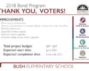 Bush project info poster