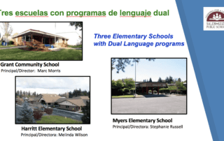 Graphic showing Harritt, Grant and Myers elementary schools