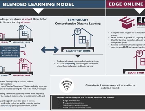 Edge and Blended Learning, Comprehensive Distance Learning Explained | Programa Edge y programa de aprendizaje cominado, aprendizaje a distancia integral