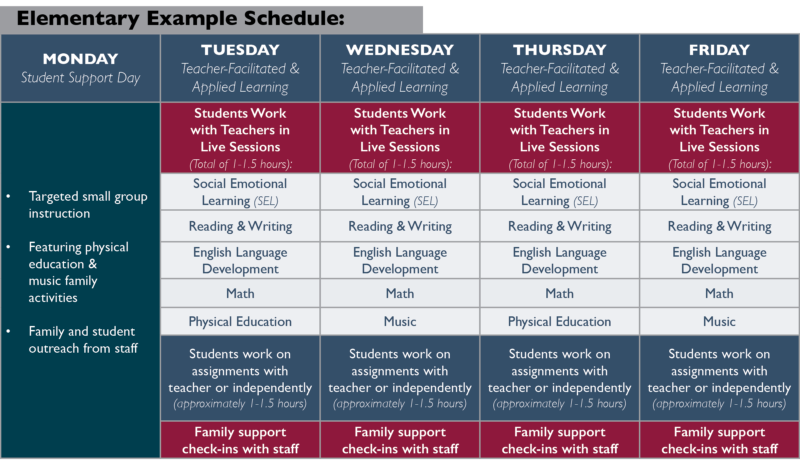 Weekly Schedule Elementary in English