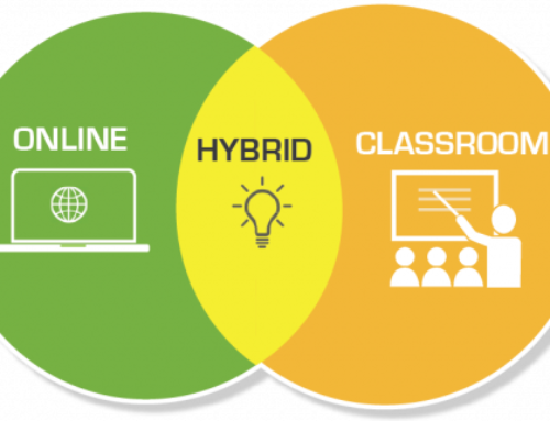 Hybrid Learning Video For Kinder, 1st, & 2nd grade Mrs. Vera