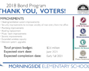 Morningside bond info poster