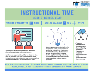 Instructional Time Graphic