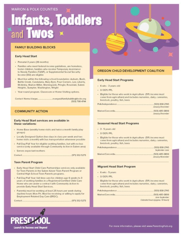 HUB_PreschoolRocks-Flyer_ENG-2_Page_2