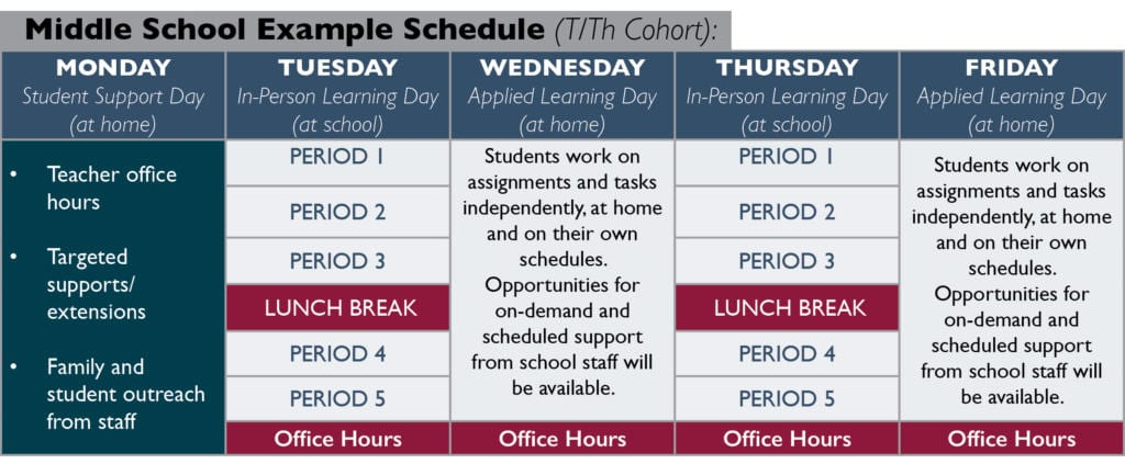 Image of example of middle school schedule